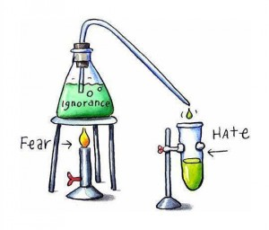 Fear Plus Ignorance Equals Hate
