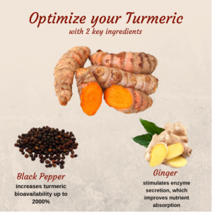 Optimize Your Turmeric