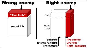 Know Thy Enemy!