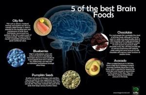 Five Of The Best Brain Foods