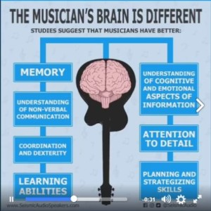 Musician Abilities