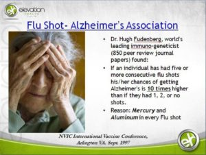 Flu Shots Lead To Alzheimer's