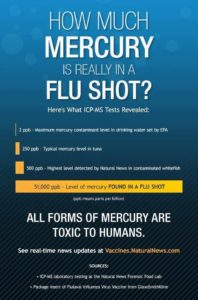 How Much Mercury Is In A Flu Shot?