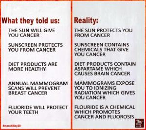 Health Truth Versus Lies