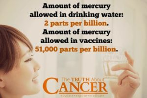 Mercury Content Water and Vaccines